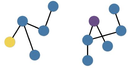 connected_component_subgraph
