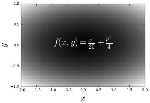 2d array function
