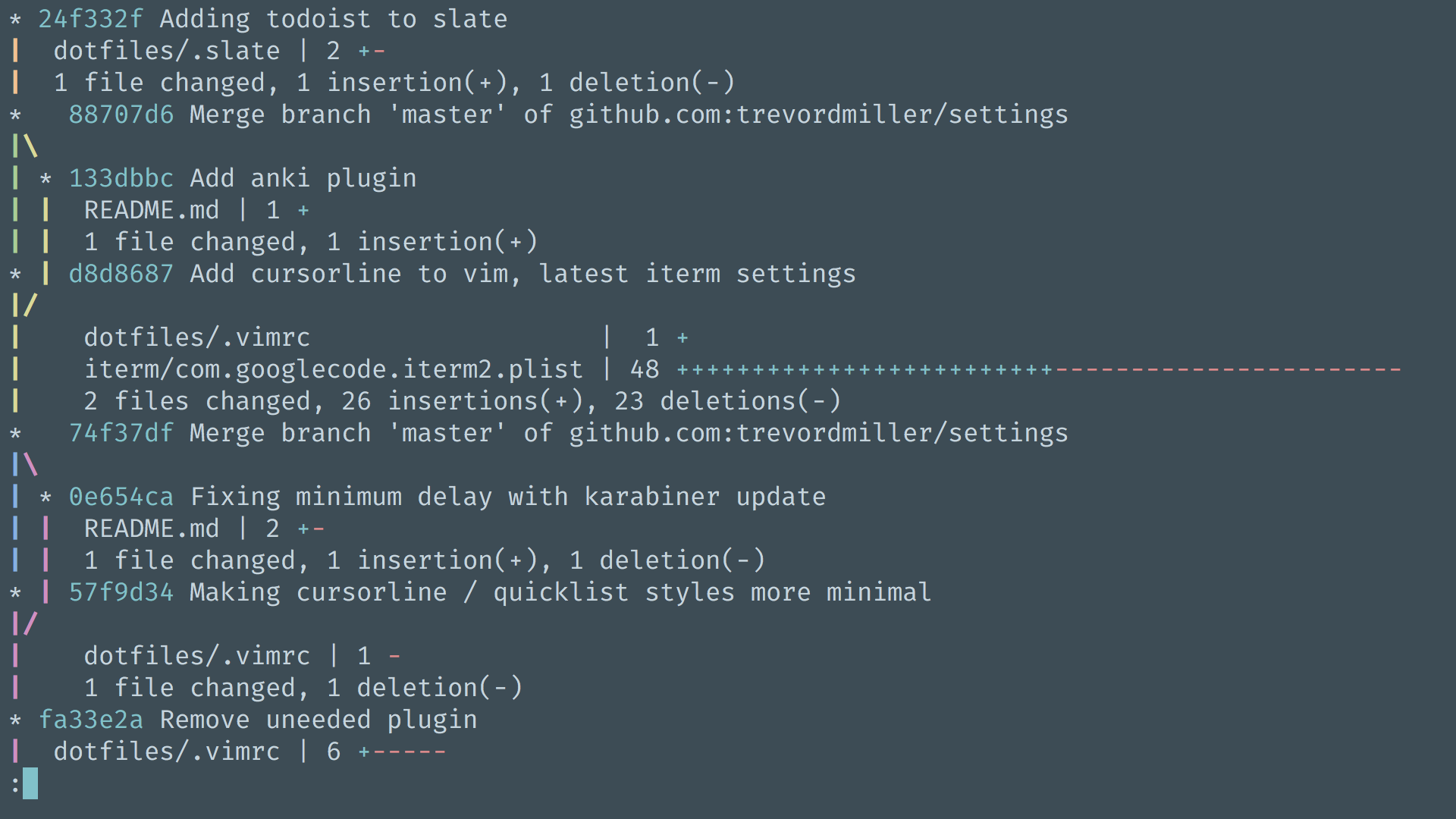 Screenshot of Nova plugin for iTerm2
