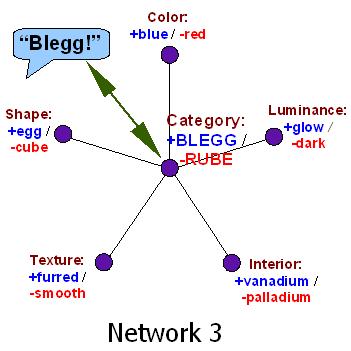 Blegg4_4