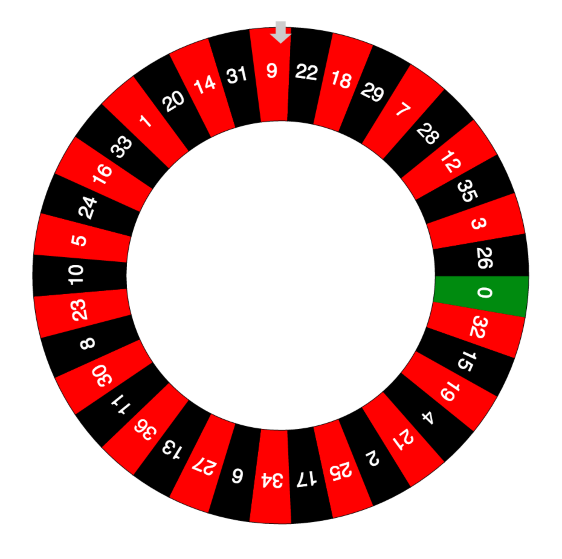 Blackjack double down strategy