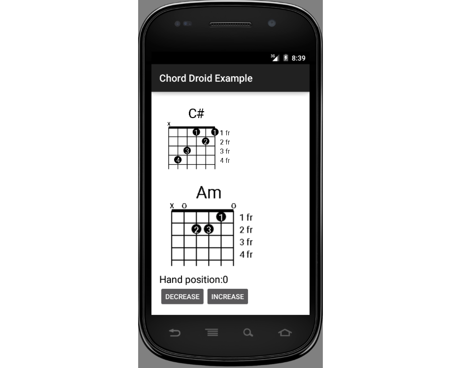 Github Trungdq88chorddroid Android Library To Render Guitar Chord