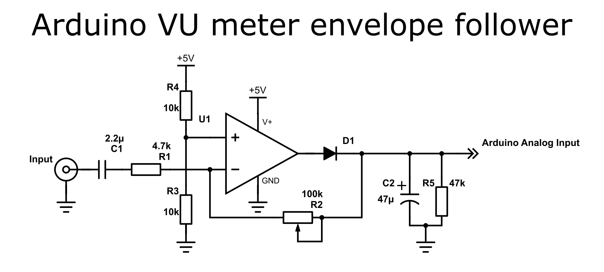 Xlr Microphone Vu Meter Circuit Diagram Op Amp Peak Detector Pictures Its Very Similar To A Normal Inverting Amplifier But The Diode At Output Prevents Current Flowing Into When Of Is