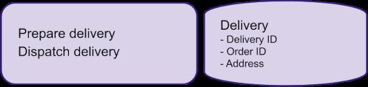 Violet service