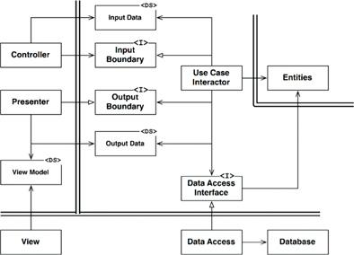 Clean Architecture: Web App
