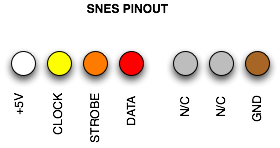 SNES connector pinout