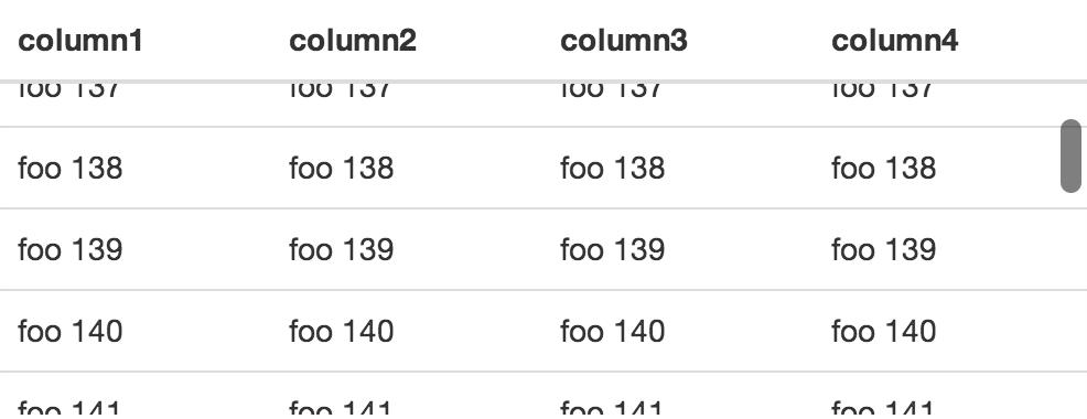 GitHub - bcherny/angular-scroll-table: Keep your table