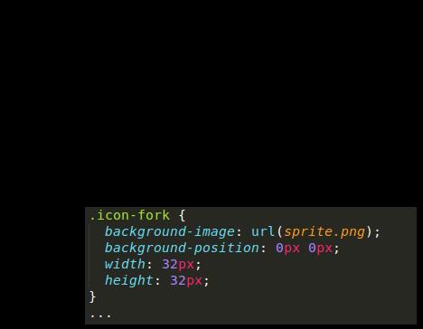 Example input/output