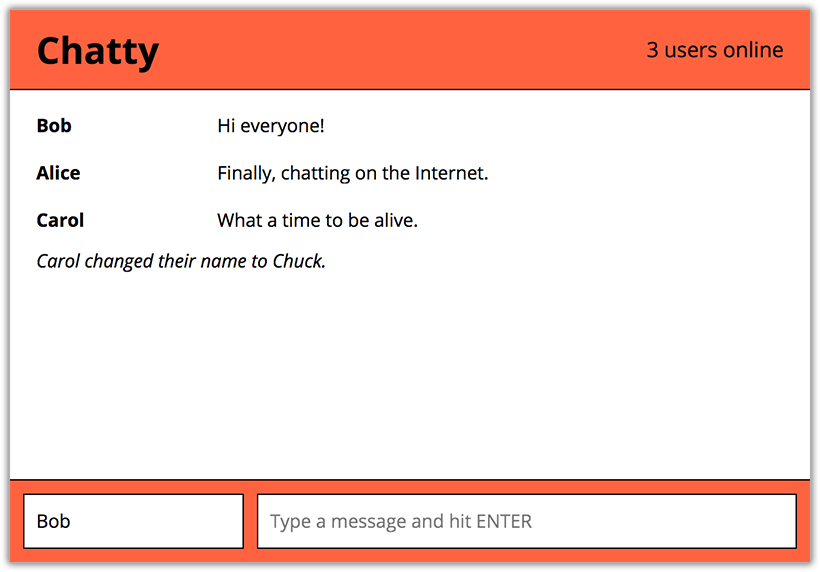 Screenshot of Chatty App's index view
