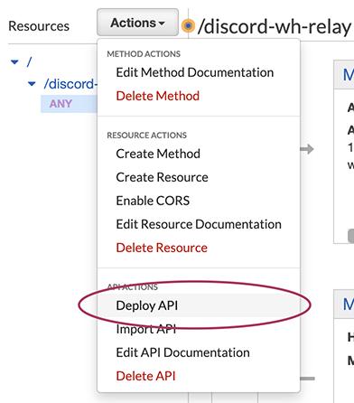 Deploying the API