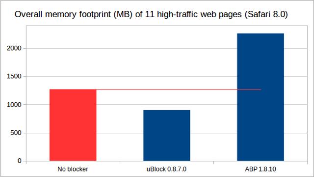 GitHub - uBlock-LLC/uBlock: uBlock: a fast, lightweight, and