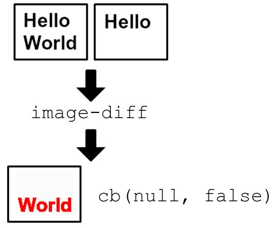 Example diff