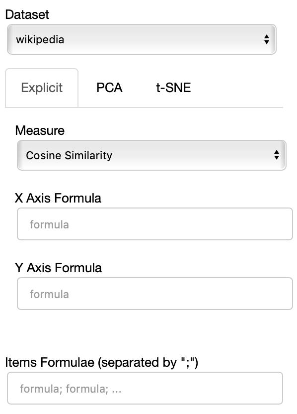 parallax ui cartesian dataset axes items