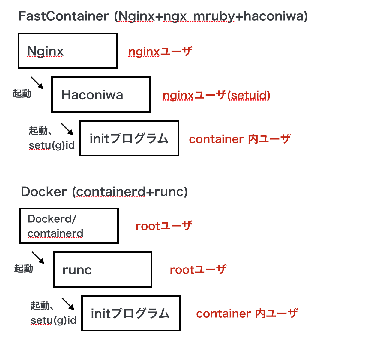 img-container-front-prog.png