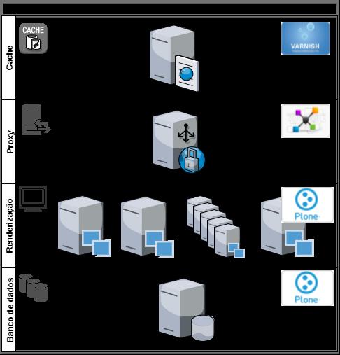 Unixelias/plone.idg: Docker Base Para O Novo