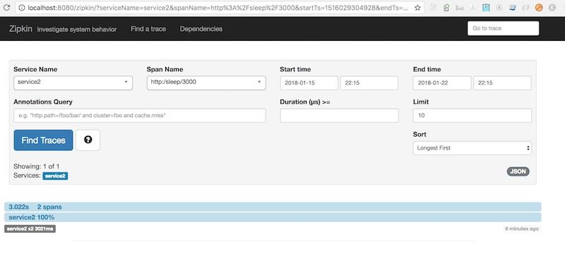 สร้างระบบ Distributed Tracing ของระบบที่พัฒนาด้วย Spring Boot