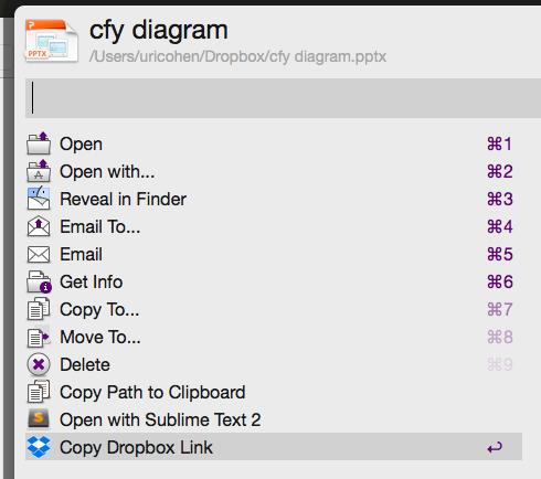 Copy Dropbox Link