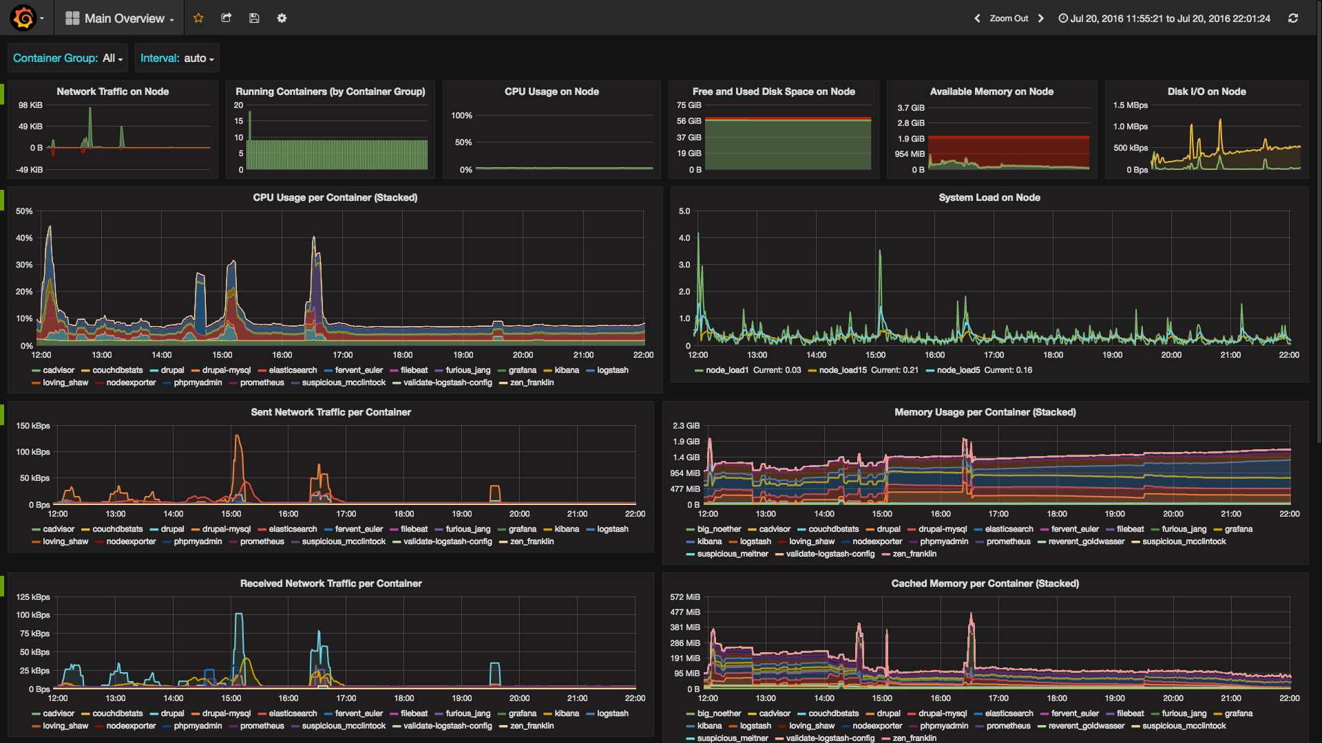 grafana_screenshot