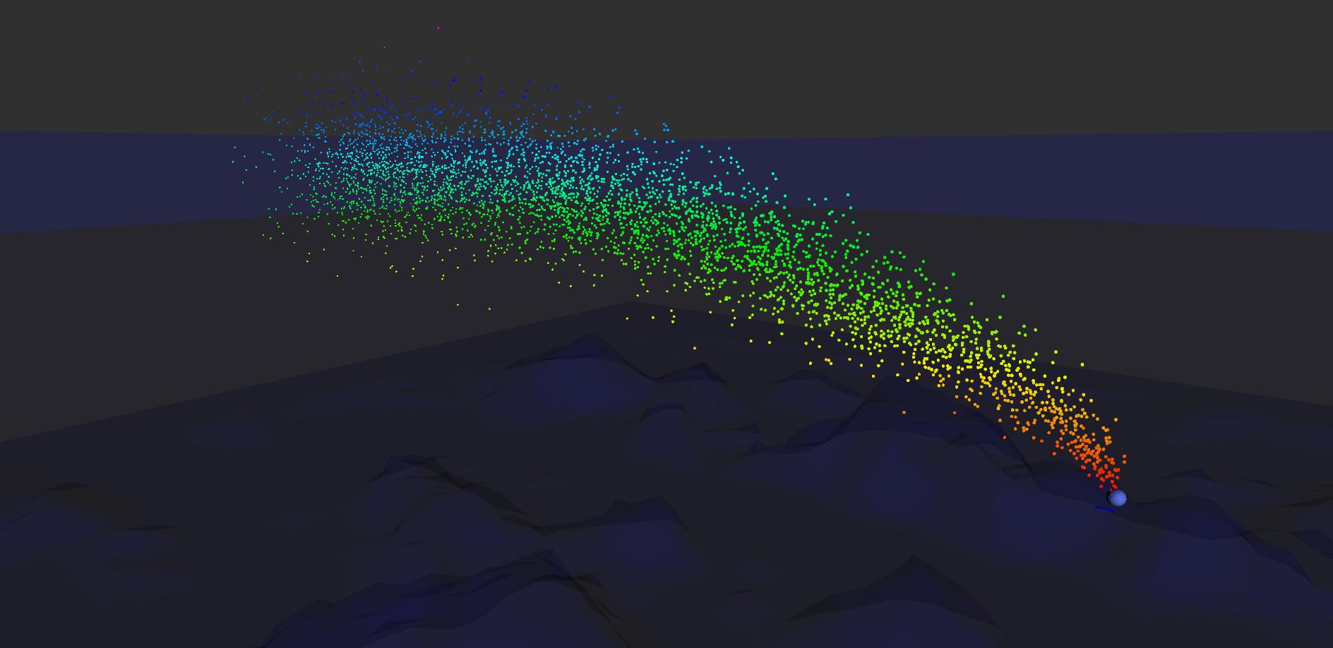 Visualization in RViz