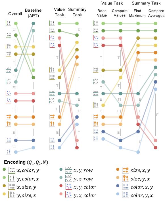 Effectiveness Ranking Pt1