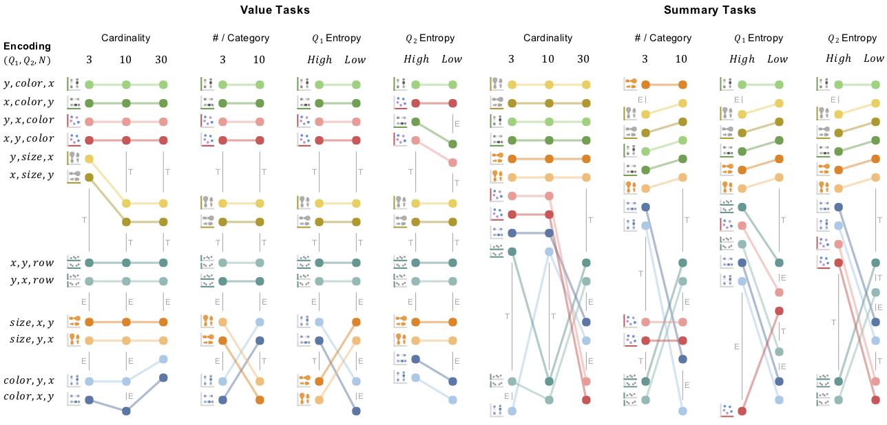 Effectiveness Ranking Pt2