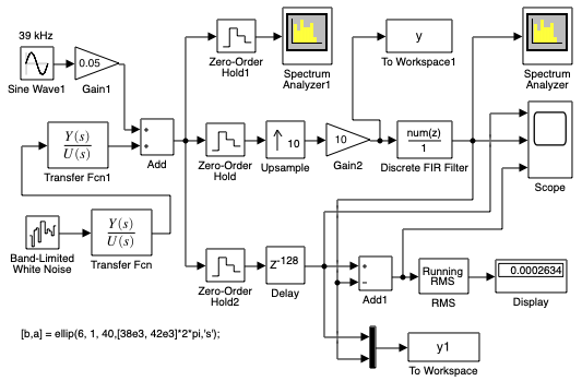 Fig. 9: Simulink model of the reconstruction of the bandpass signal from the subsampled signal ('subsampling_2.m', 'subsampling2.slx')