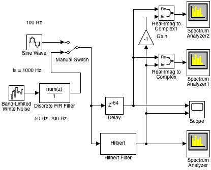 Fig. 19: Simulink model of the formation and investigation of the complex signal ma (t) (analyt_sig_1.slx)