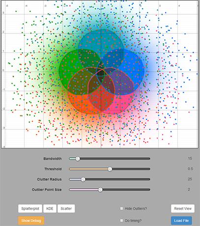 SplatterJs rendering a 5-set gaussian dataset