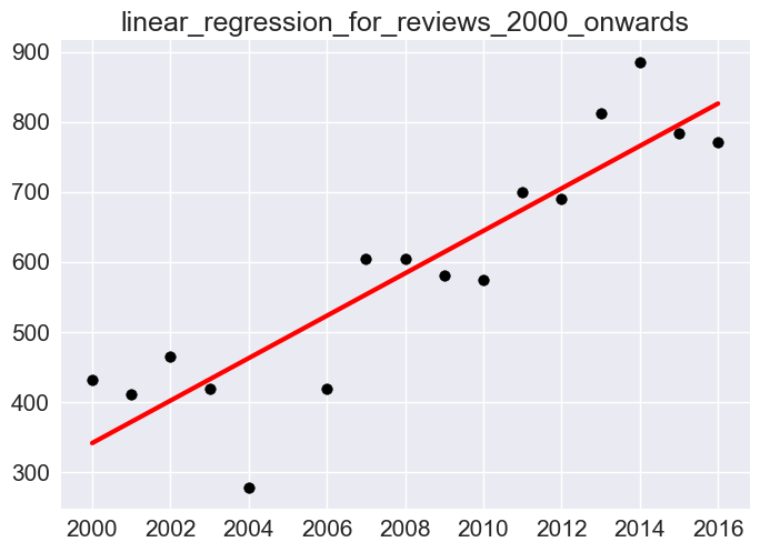linear_regression_moviereviews_2000_onwards