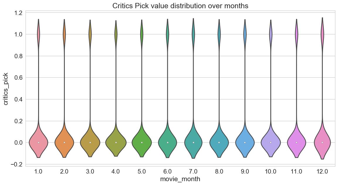 critics_pick_value_distribution_over_movie_months
