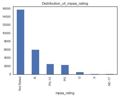Distribution_of_mpaa_rating1