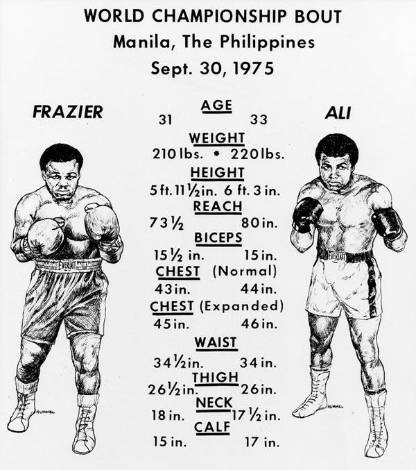 The Thrilla in Manila
