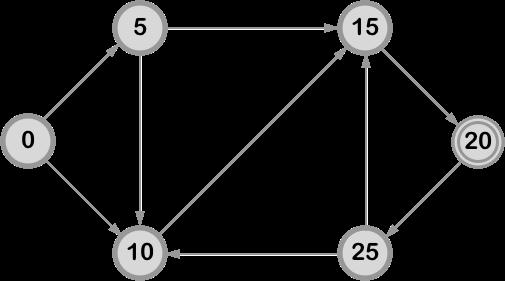 javascript finite state machine
