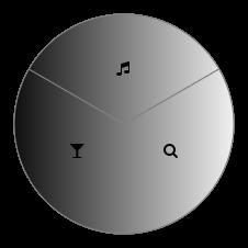 linear2