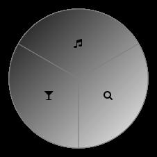 linear3