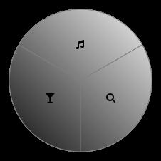 linear4