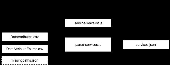 Parser Script Architecture