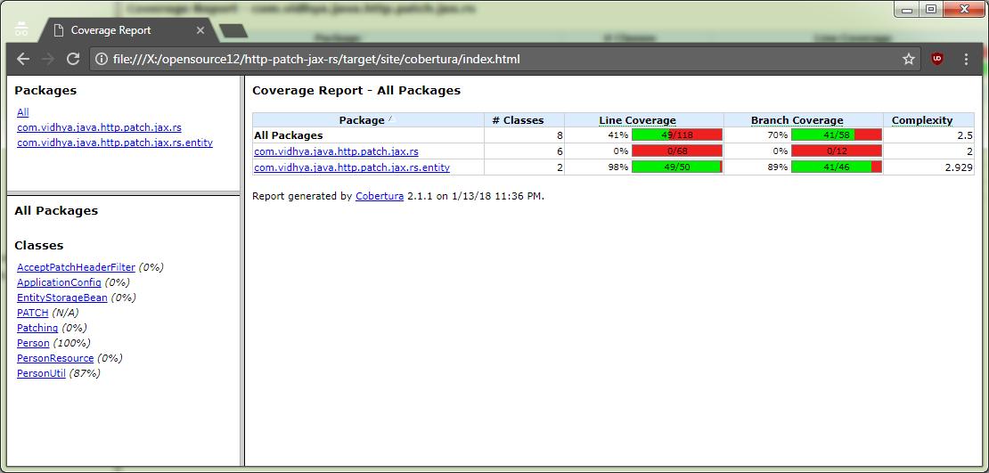 Cobertura Code Coverage Report