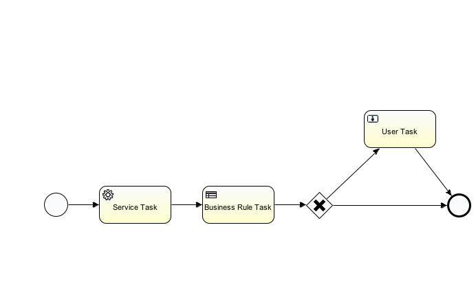 vinstonpandiyan/activiti-drools-example