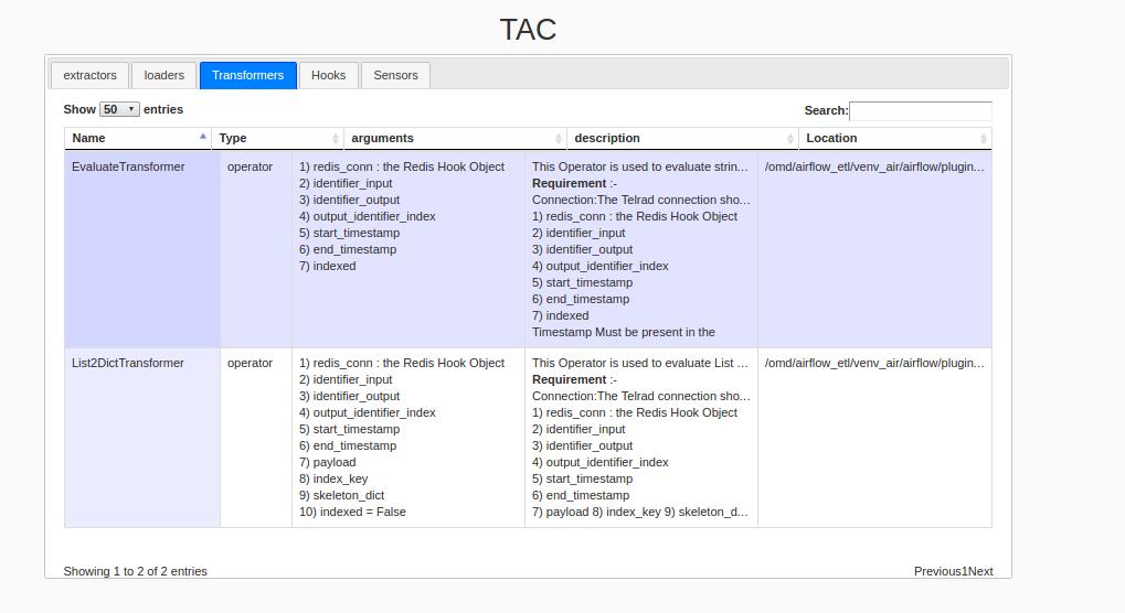GitHub - vipul-tm/TAC-Airflow-Plugin: TAC is an airflow