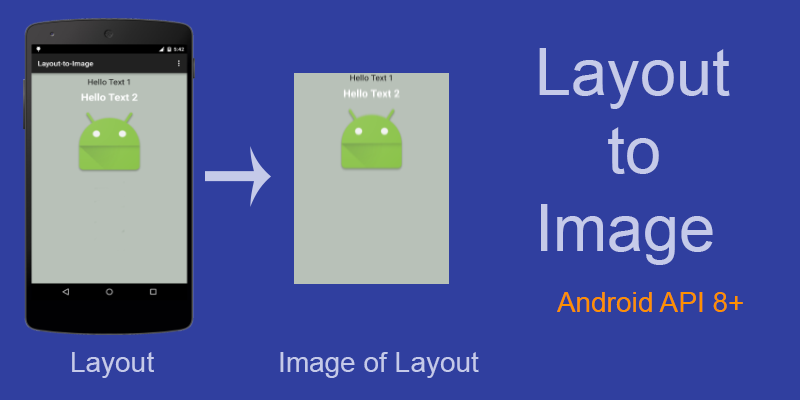 Layout-to-Image