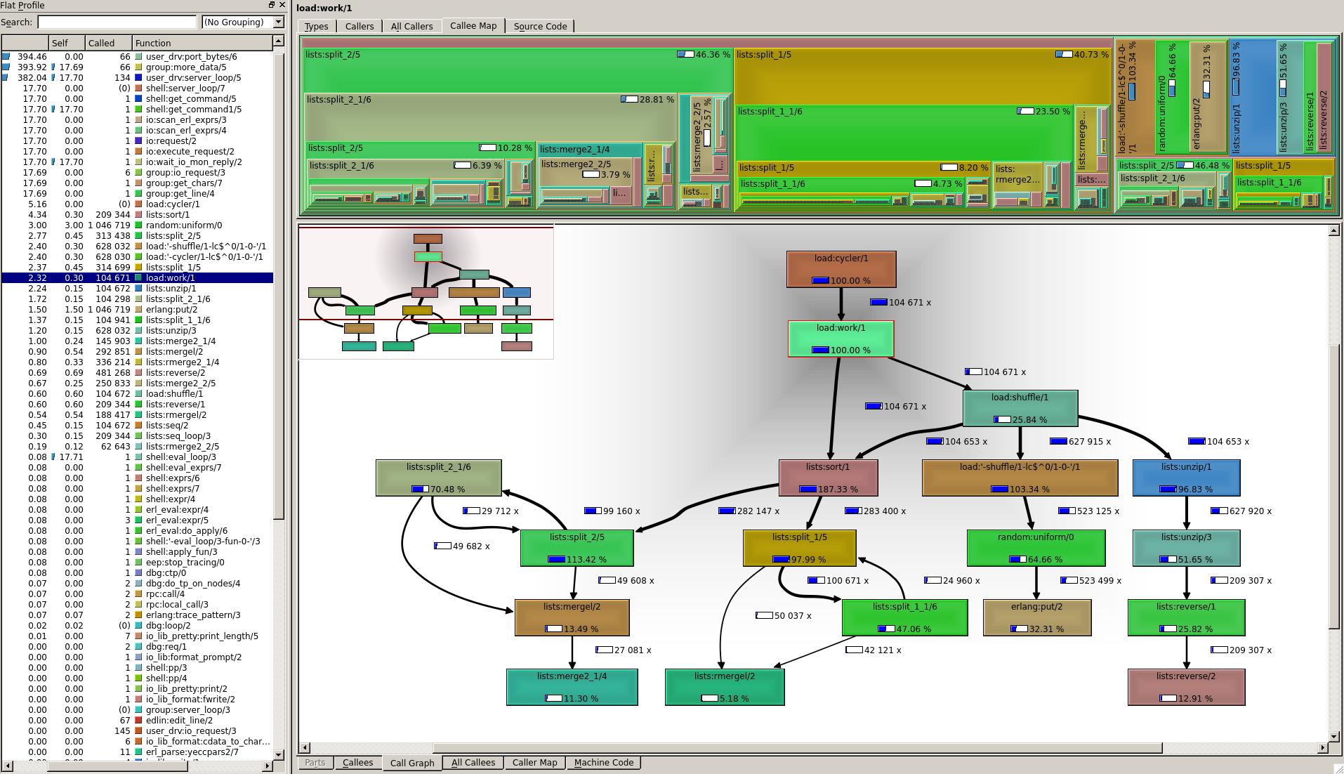 GitHub - virtan/eep: Erlang Easy Profiling (eep) application