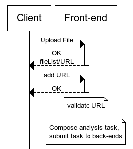 File Upload and Analysis