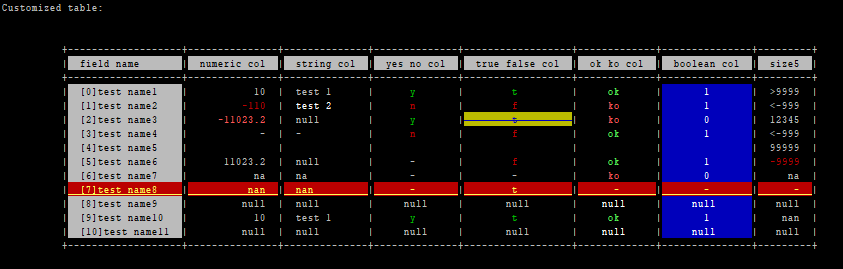 Screenshot of the CUSTOMIZED table for ML without interline separator created in Pure PHP