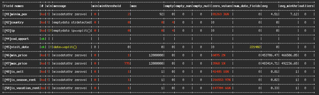 Screenshot of the Real use of simple table for ML created in Pure PHP