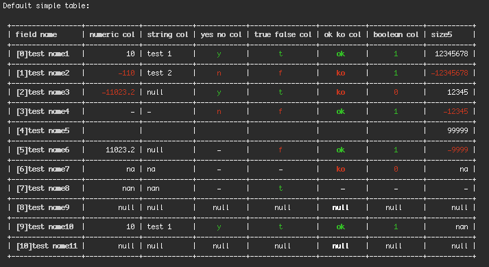 Screenshot of the Default simple table for ML created in Pure PHP