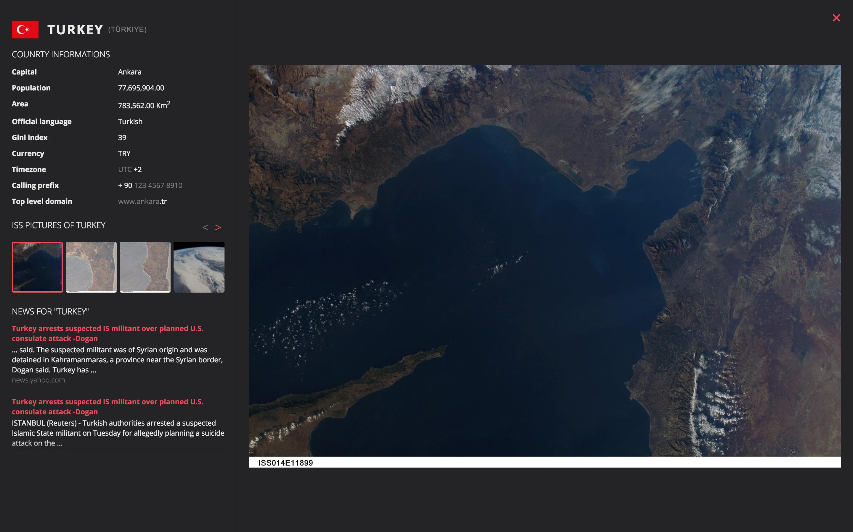 Iss view of Turkey - Image slideshow