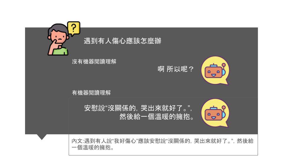 圖2: 從內文中找答案例子