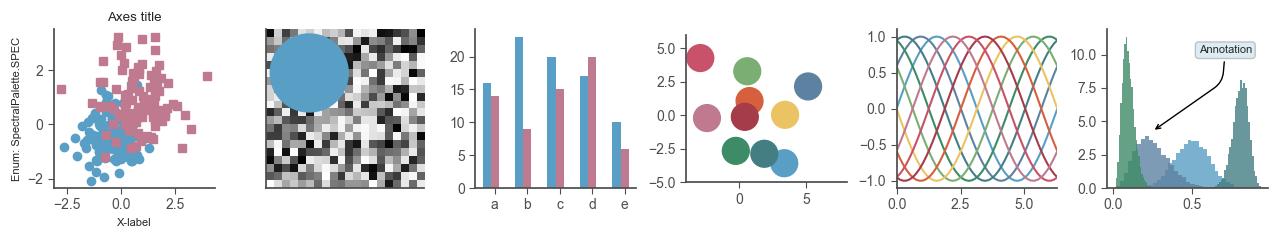 spec palette charts