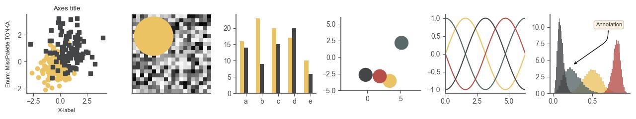tonka palette charts